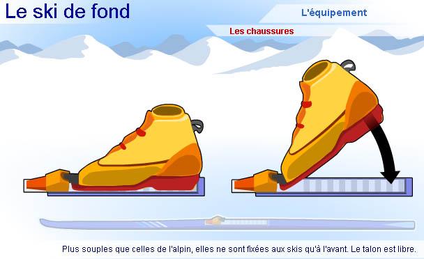 Le Ski Le Fond De De L´équipement Ski Fond L´équipement 1awCx6q