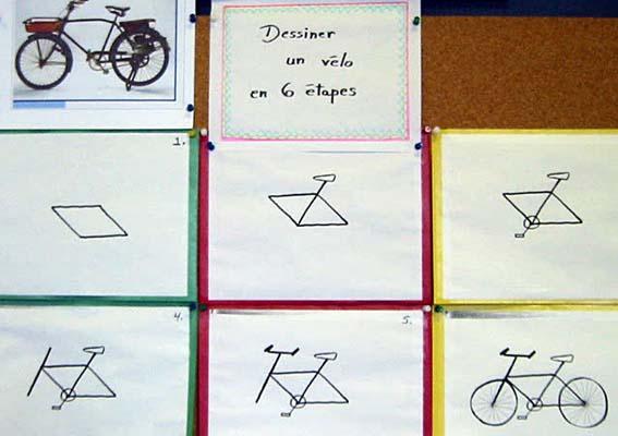 Le v lo deux roues mille histoires - Velo a dessiner ...